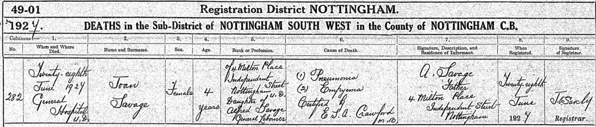 Joan Savage Death Certificate 1927